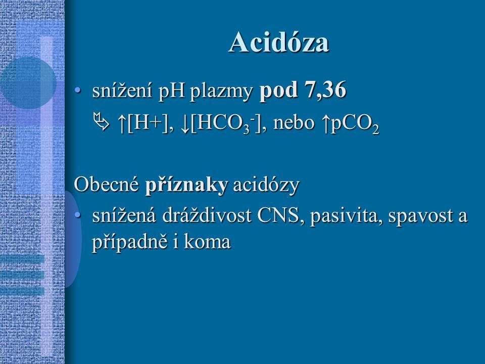 Acidóza snížení pH plazmy pod 7,36  ↑[H+], ↓[HCO3-], nebo ↑pCO2